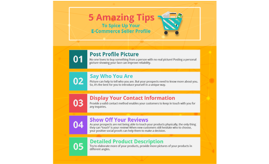 Tips-Ecom-Profile