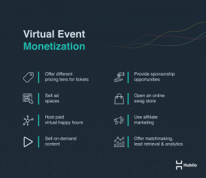 How to Monetize a Virtual Event: The Marketer\'s Guide